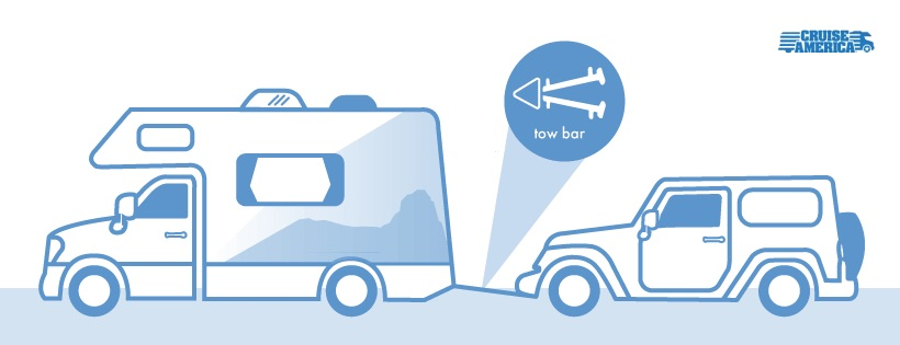 Cruise-America-What-Cars-Can-be-Flat-Towed-Behind-an-RV-Infographic.jpg
